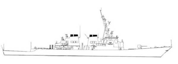 USS Arleigh Burke (DDG-51) profile